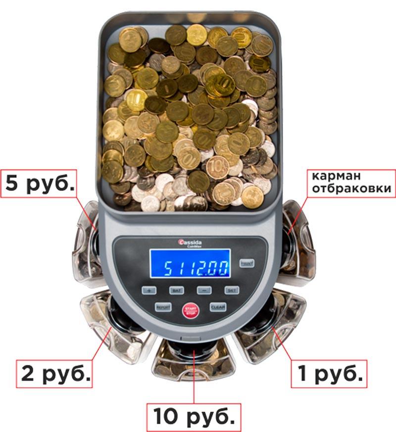 5 приемных карманов cassida coinmax